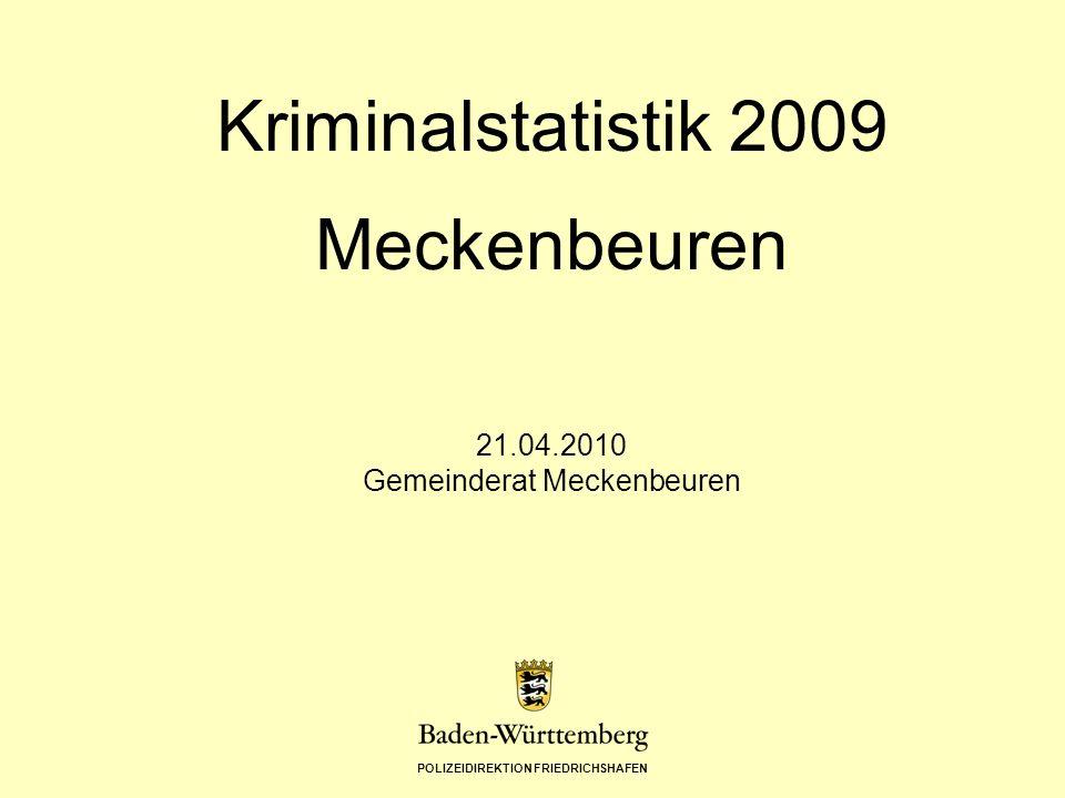 Gemeinderat Meckenbeuren