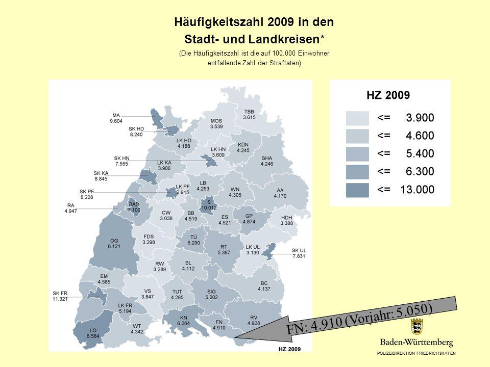 Häufigkeitszahl 2009 in den Stadt- und Landkreisen*