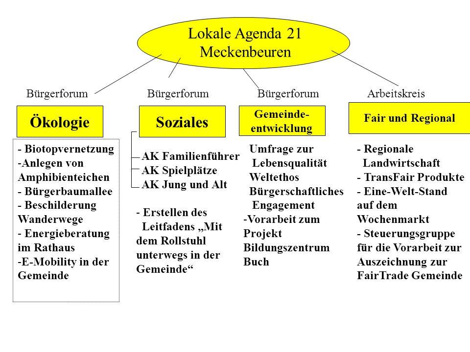 Lokale Agenda 21 Meckenbeuren Ökologie Soziales Bürgerforum