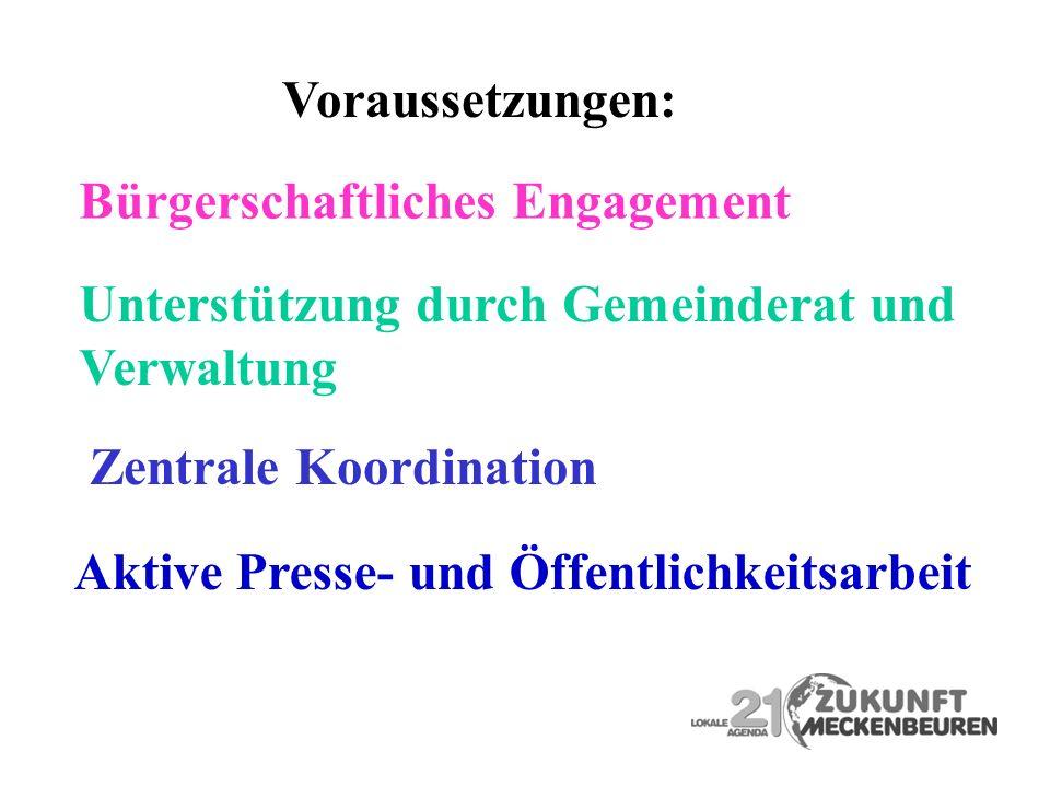 Voraussetzungen: Bürgerschaftliches Engagement. Unterstützung durch Gemeinderat und. Verwaltung. Zentrale Koordination.