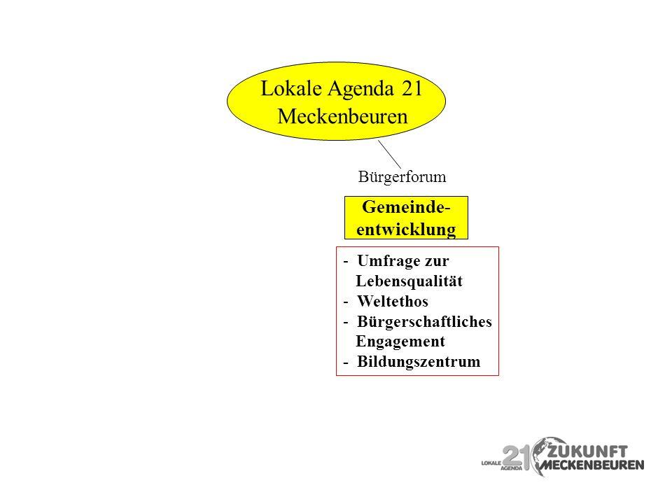 Lokale Agenda 21 Meckenbeuren Gemeinde- entwicklung Bürgerforum