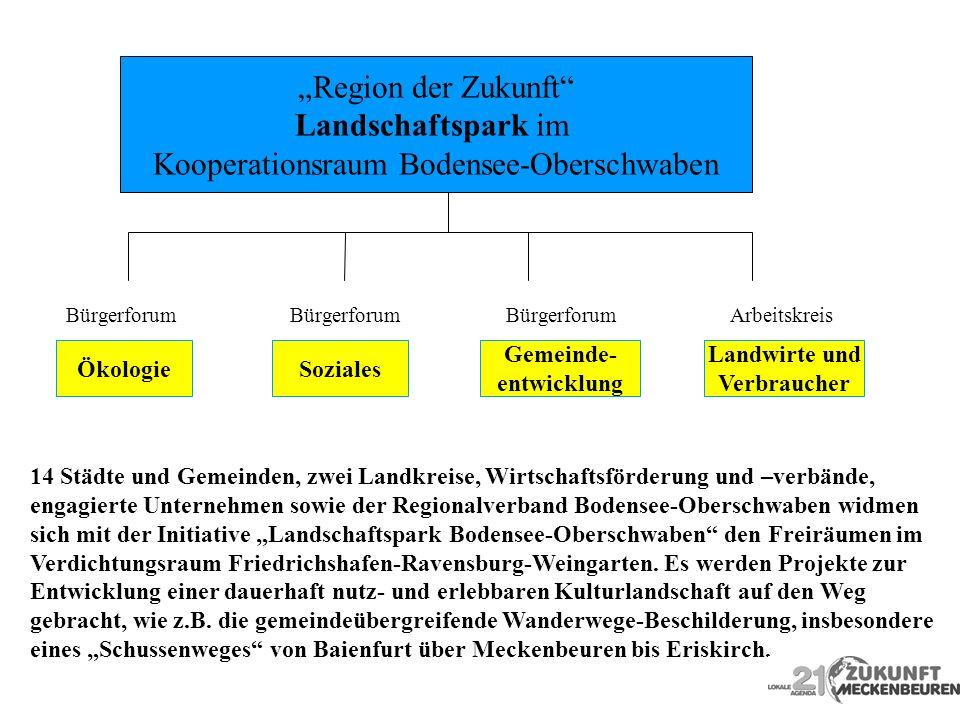 Kooperationsraum Bodensee-Oberschwaben