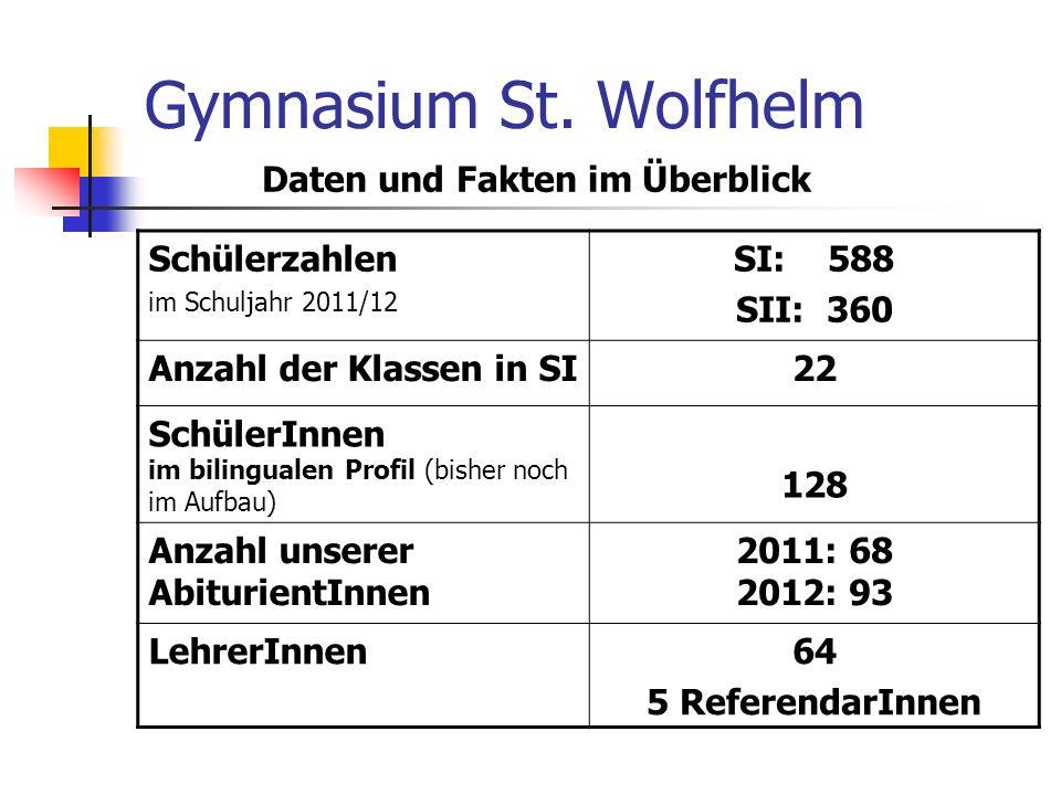 Gymnasium St. Wolfhelm Daten und Fakten im Überblick Schülerzahlen