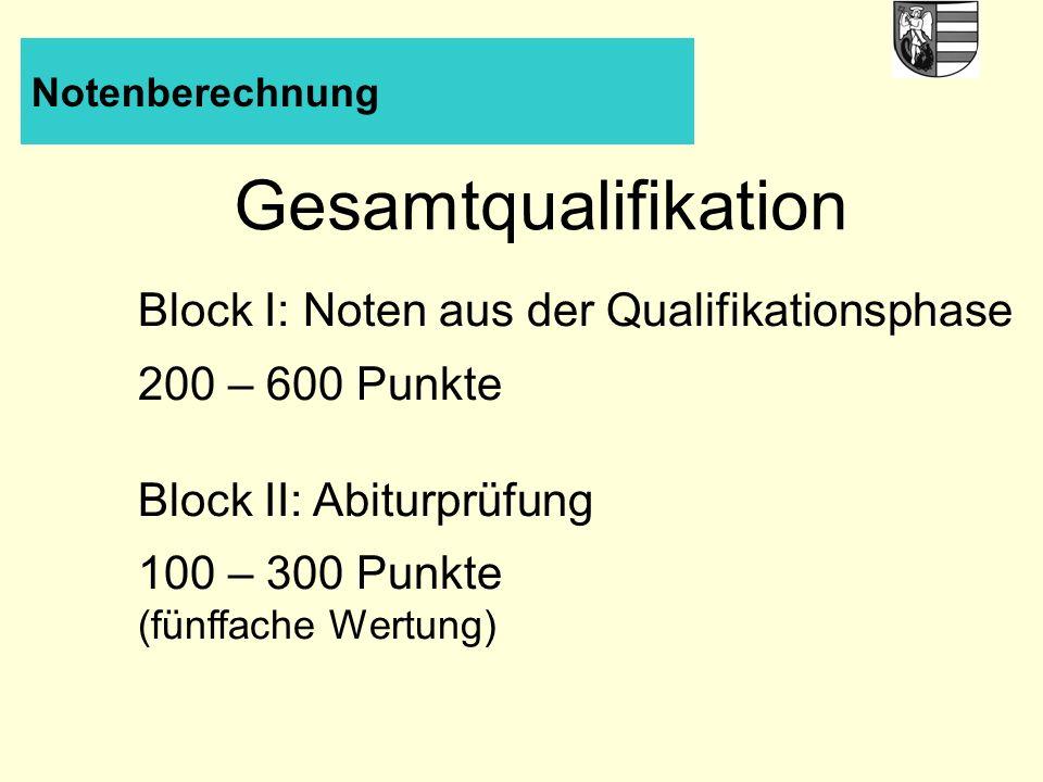 Gesamtqualifikation Block I: Noten aus der Qualifikationsphase