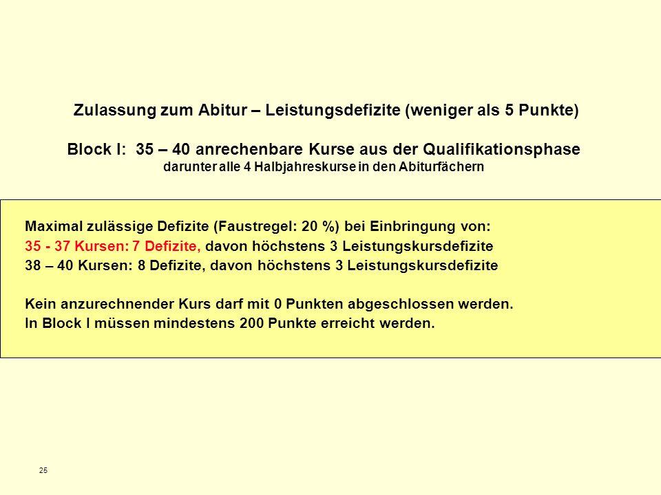 Zulassung zum Abitur – Leistungsdefizite (weniger als 5 Punkte)