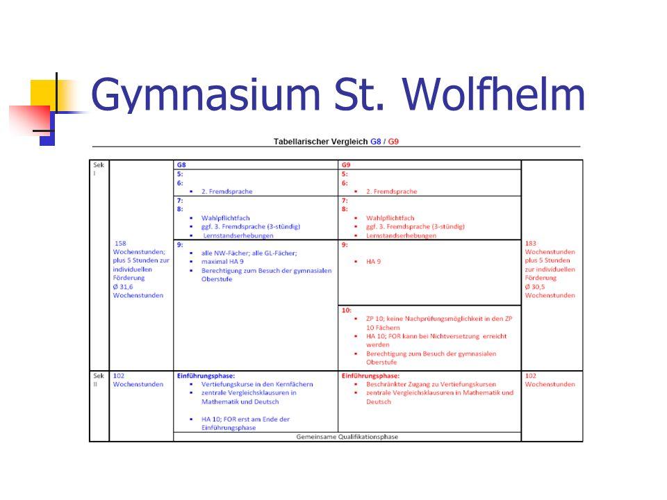 Gymnasium St. Wolfhelm