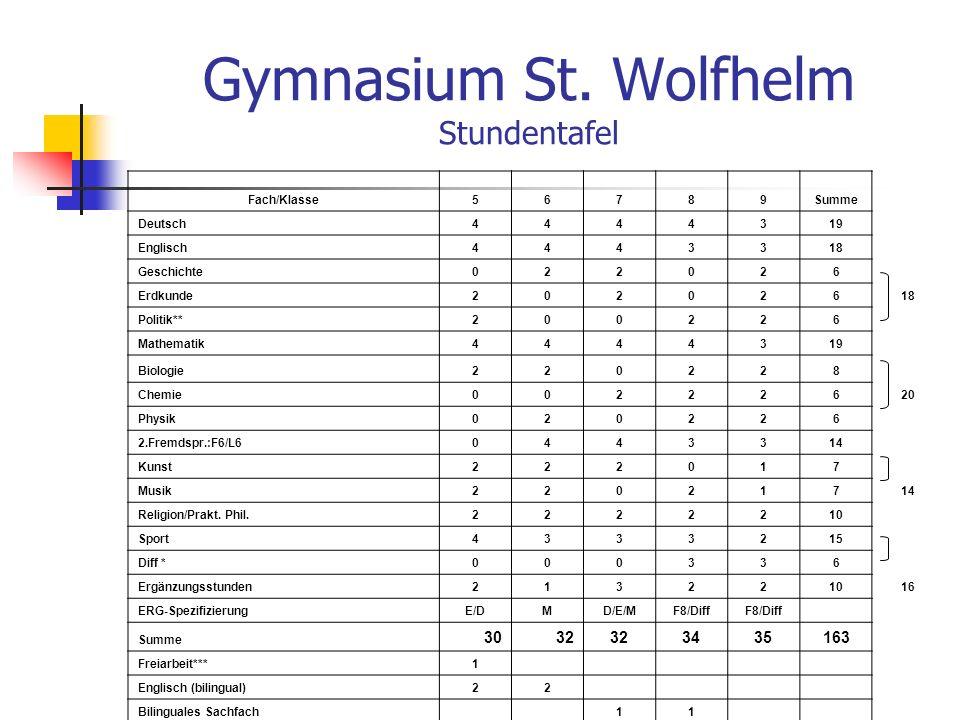 Gymnasium St. Wolfhelm Stundentafel