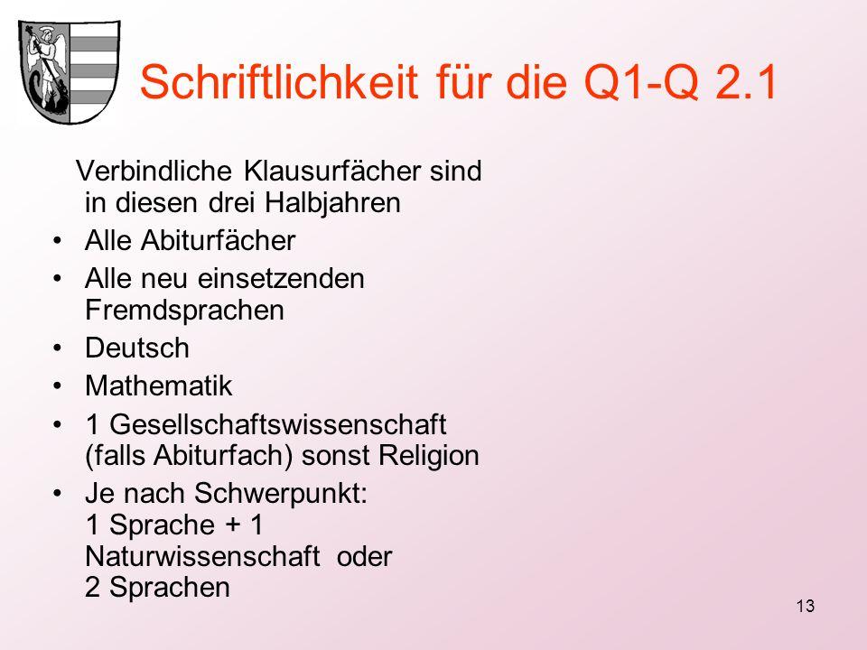 Schriftlichkeit für die Q1-Q 2.1