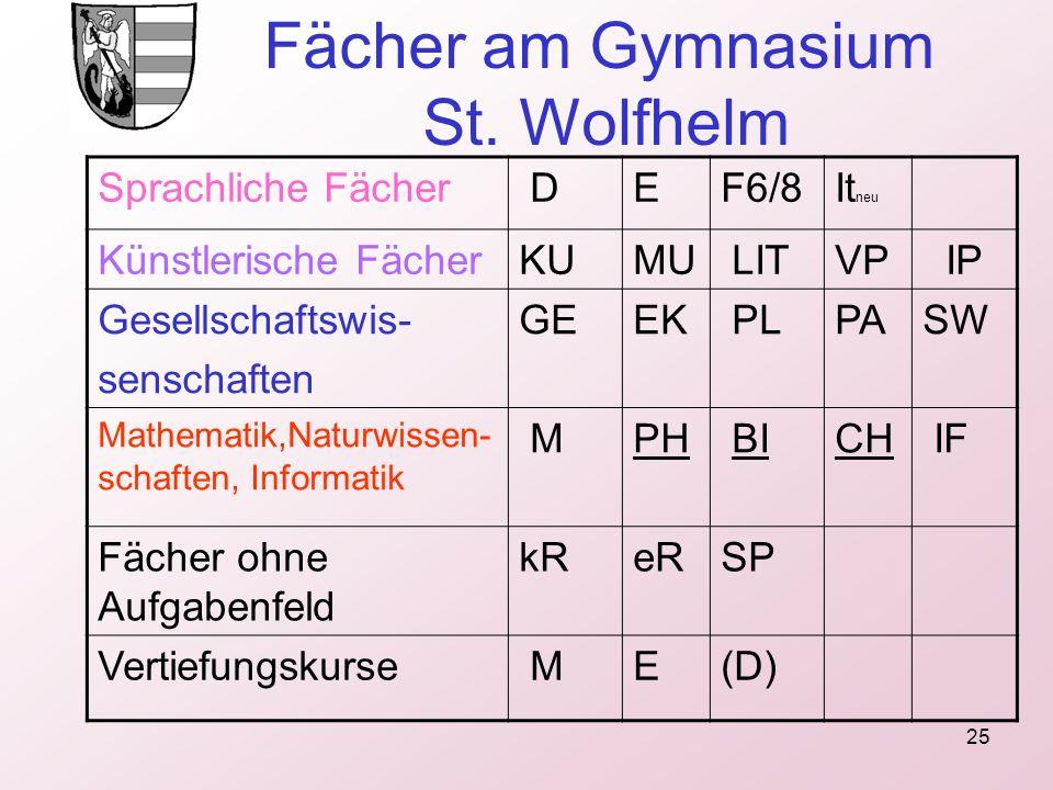 Fächer am Gymnasium St. Wolfhelm