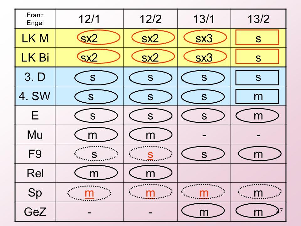 12/1 12/2 13/1 13/2 LK M sx2 sx3 s LK Bi 3. D 4. SW m E Mu - F9 Rel Sp