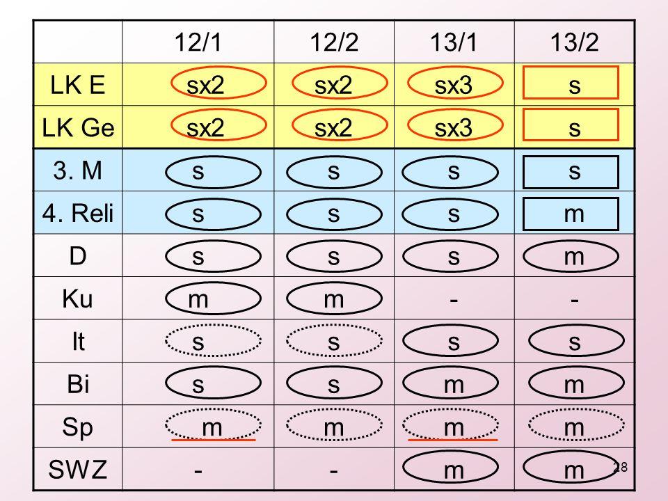 12/1 12/2 13/1 13/2 LK E sx2 sx3 s LK Ge 3. M 4. Reli m D Ku - It Bi Sp SWZ
