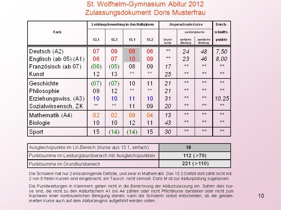 St. Wolfhelm-Gymnasium Abitur 2012 Zulassungsdokument Doris Musterfrau
