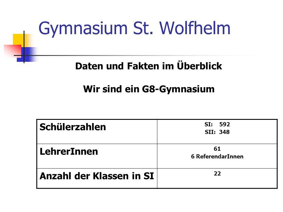 Gymnasium St. Wolfhelm Daten und Fakten im Überblick Wir sind ein G8-Gymnasium. Schülerzahlen.