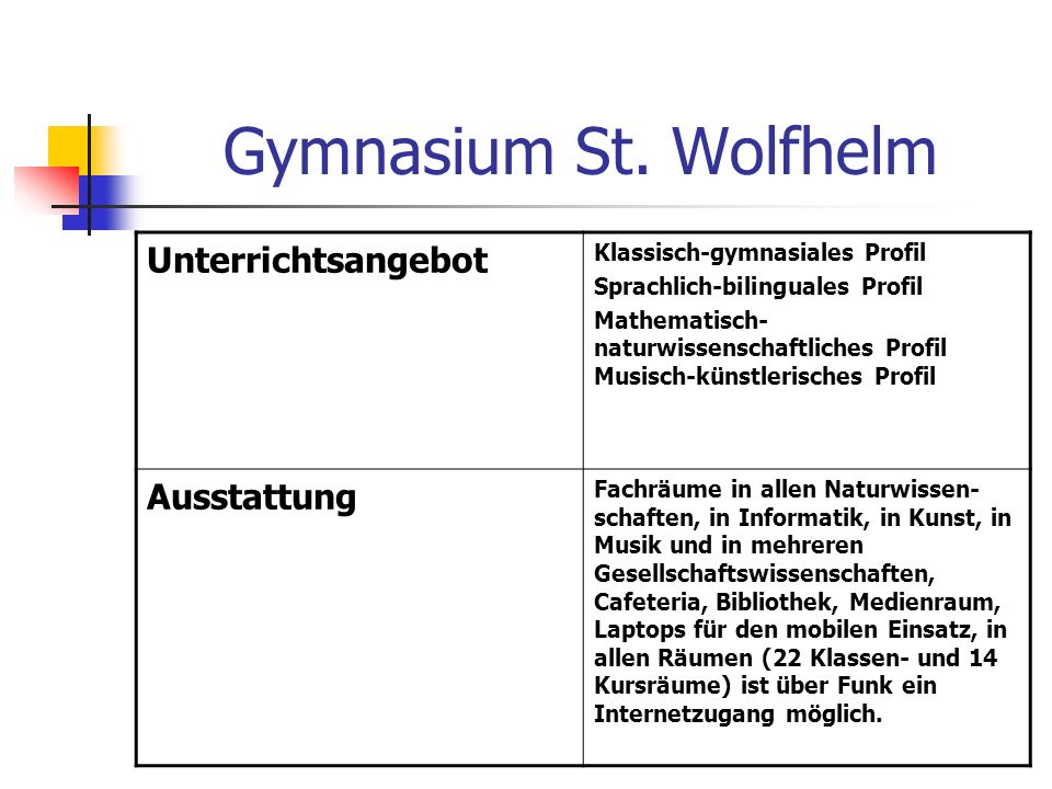 Gymnasium St. Wolfhelm Unterrichtsangebot Ausstattung
