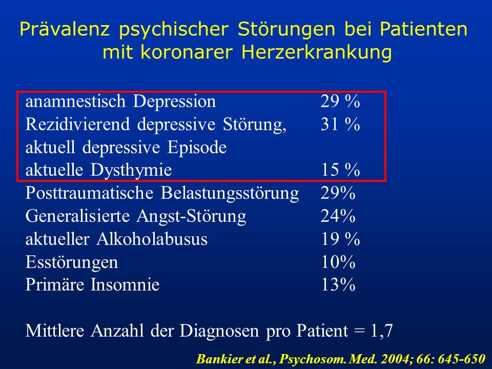 Prävalenz psychischer Störungen bei Patienten