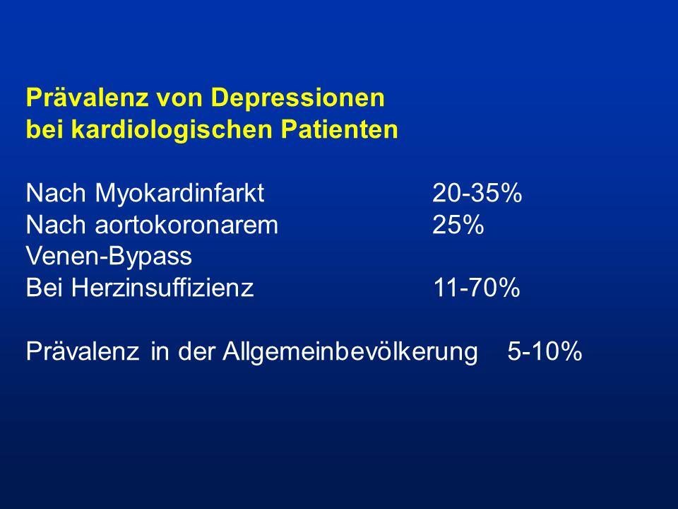 Prävalenz von Depressionen
