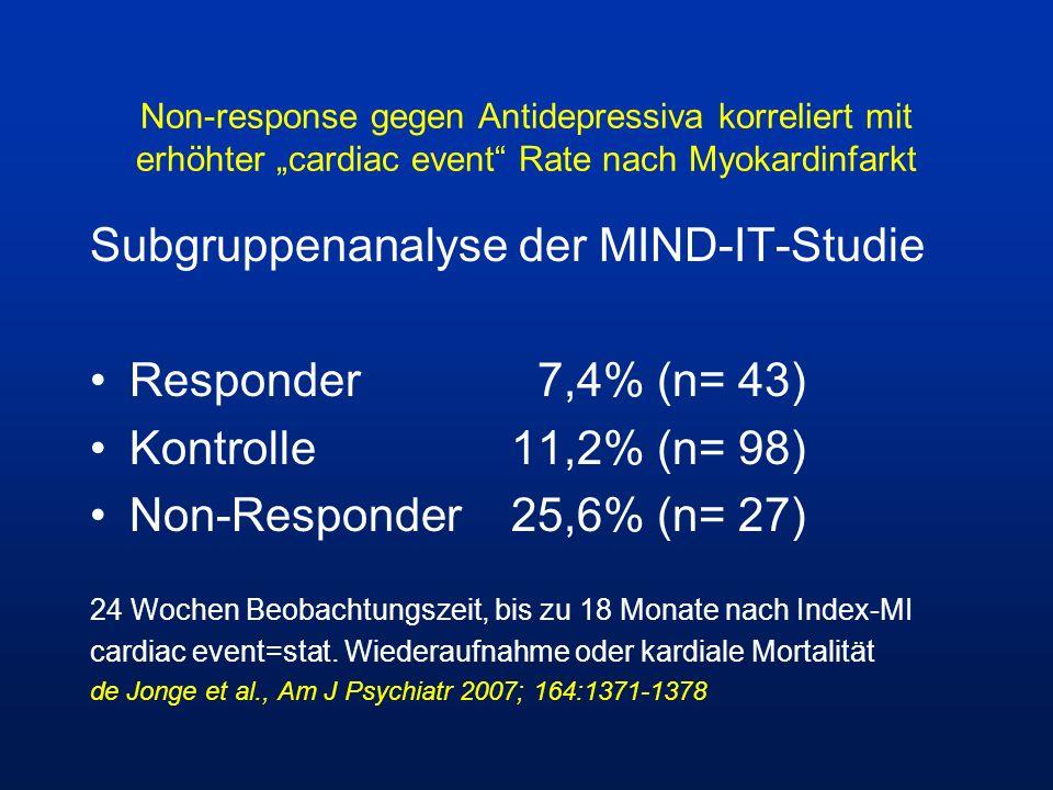 Subgruppenanalyse der MIND-IT-Studie Responder 7,4% (n= 43)