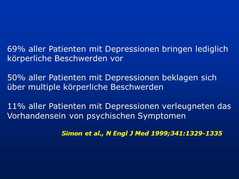 69% aller Patienten mit Depressionen bringen lediglich