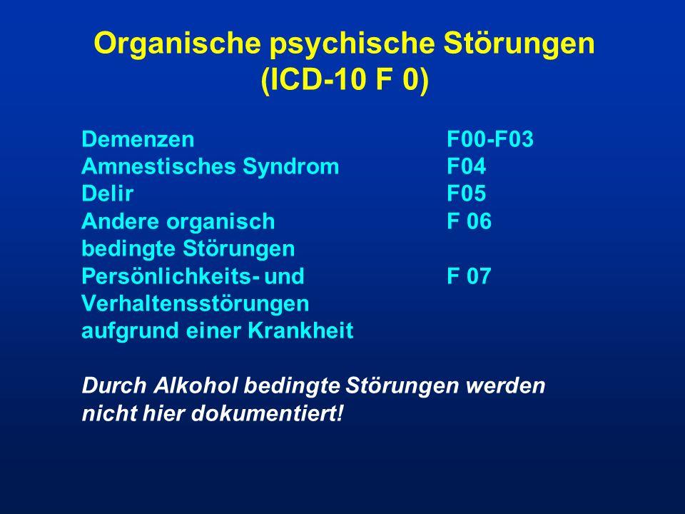 Organische psychische Störungen