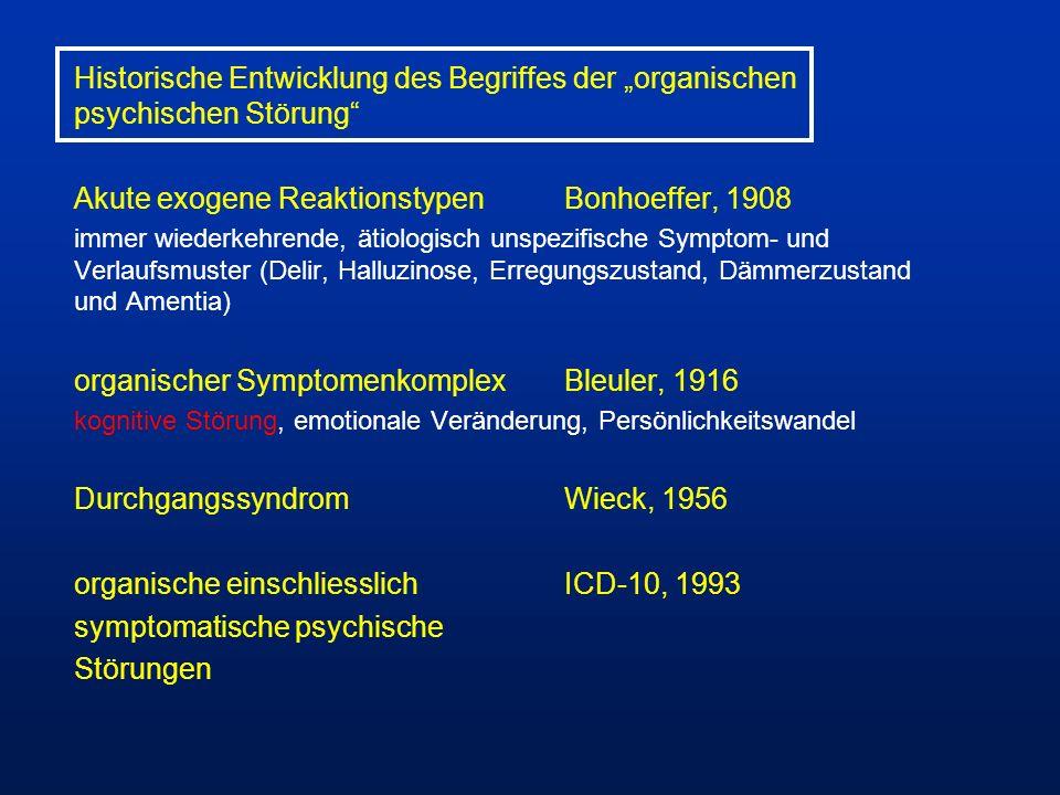 Akute exogene Reaktionstypen Bonhoeffer, 1908