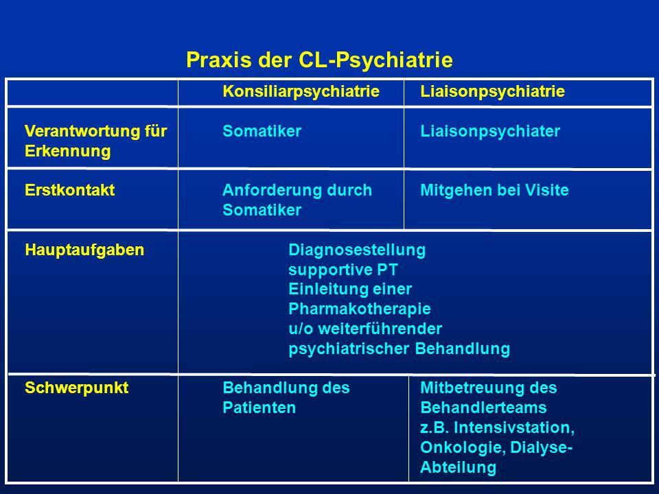 Praxis der CL-Psychiatrie
