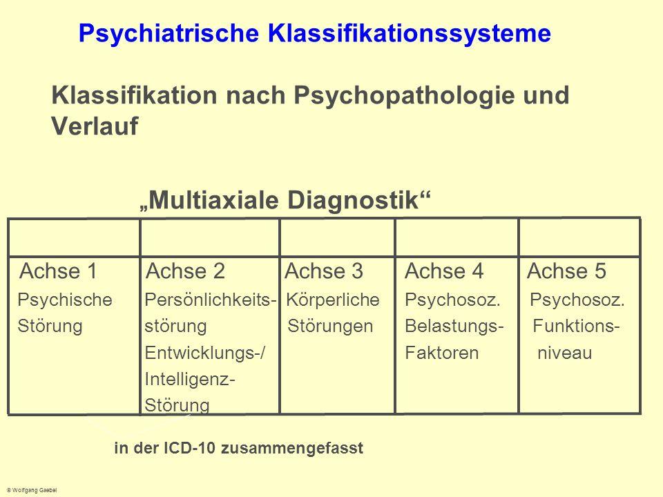 Psychiatrische Klassifikationssysteme