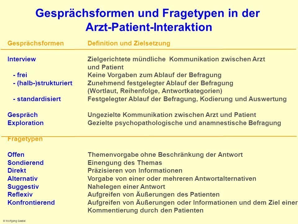 Gesprächsformen und Fragetypen in der Arzt-Patient-Interaktion