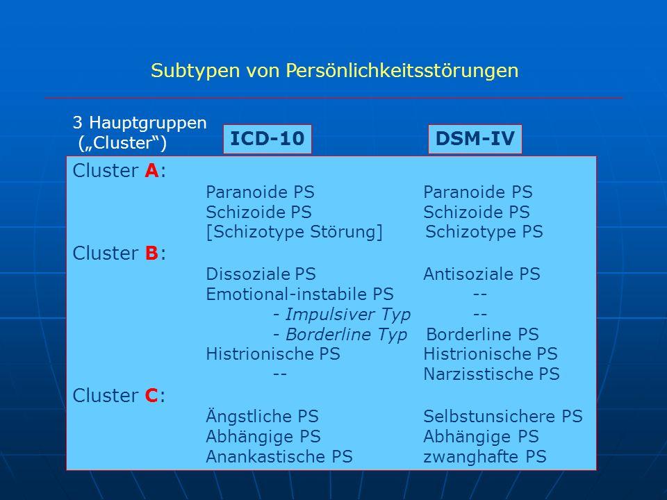 Subtypen von Persönlichkeitsstörungen