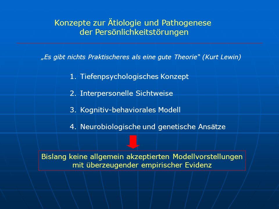 Konzepte zur Ätiologie und Pathogenese der Persönlichkeitstörungen