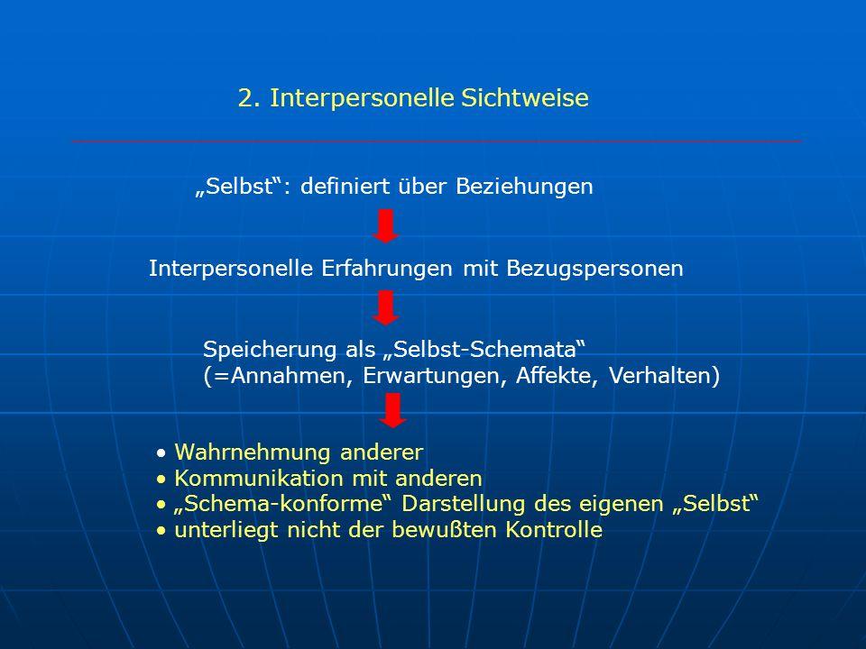 2. Interpersonelle Sichtweise