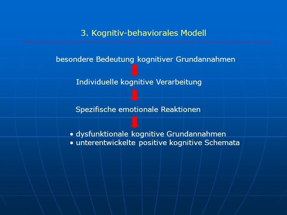3. Kognitiv-behaviorales Modell
