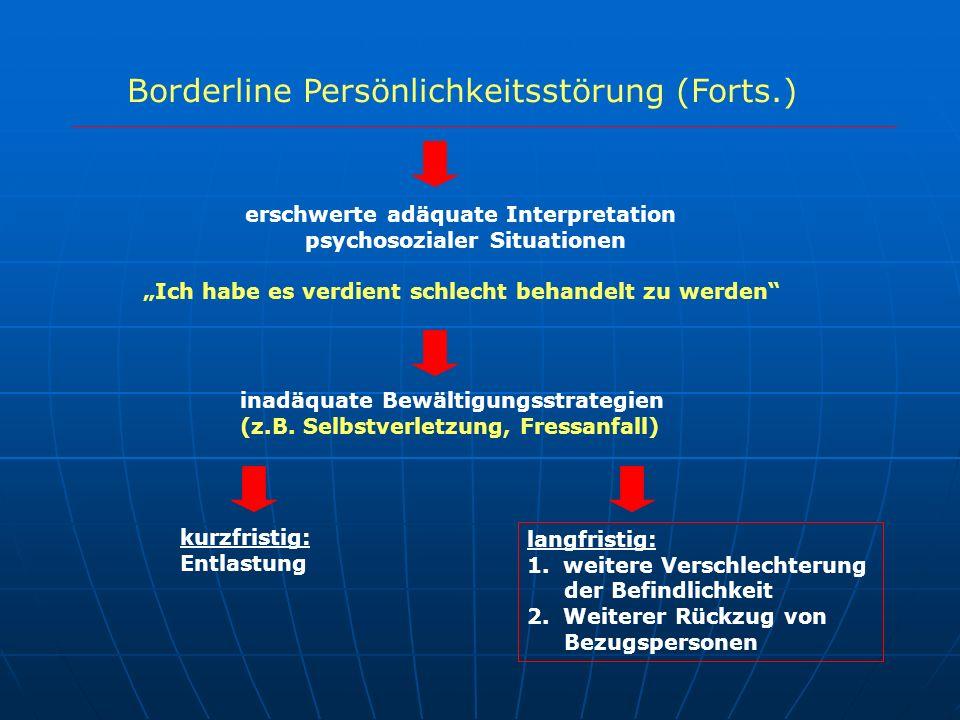Borderline Persönlichkeitsstörung (Forts.)
