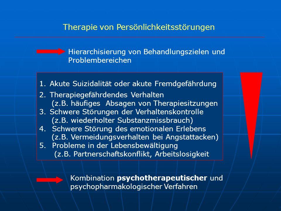 Therapie von Persönlichkeitsstörungen