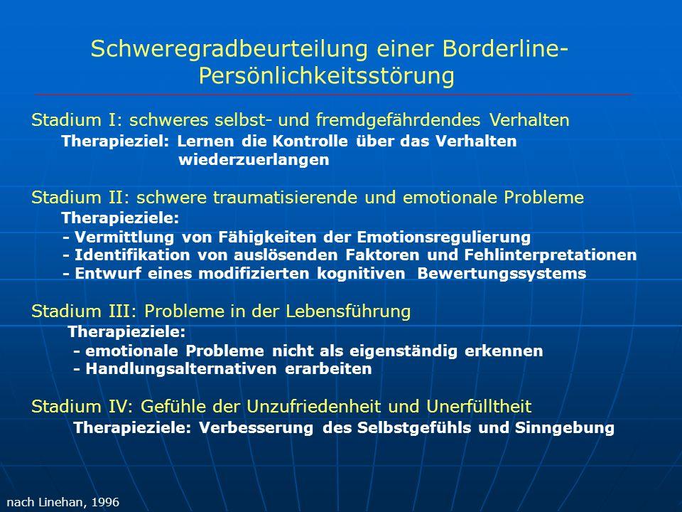 Schweregradbeurteilung einer Borderline- Persönlichkeitsstörung