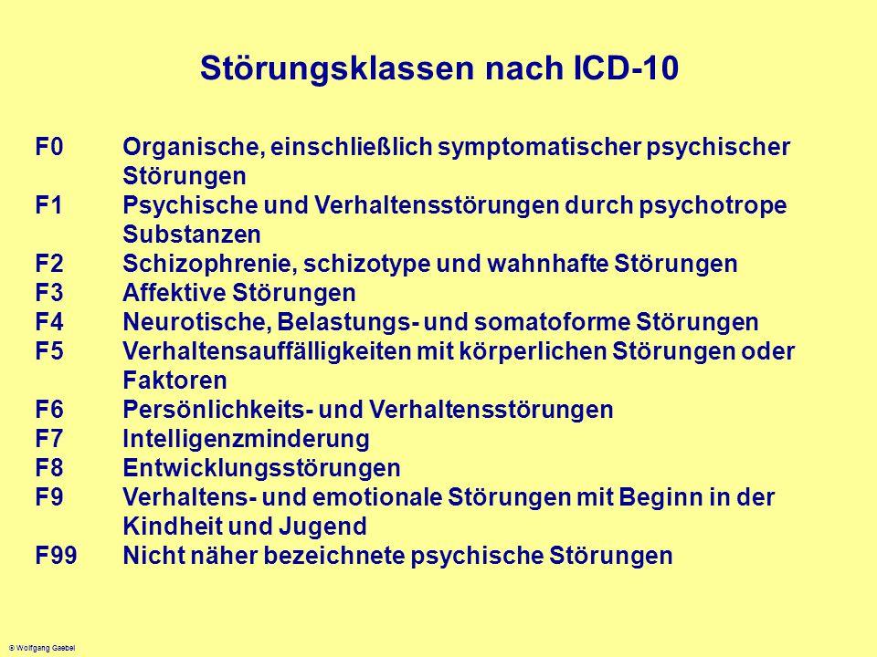 Störungsklassen nach ICD-10