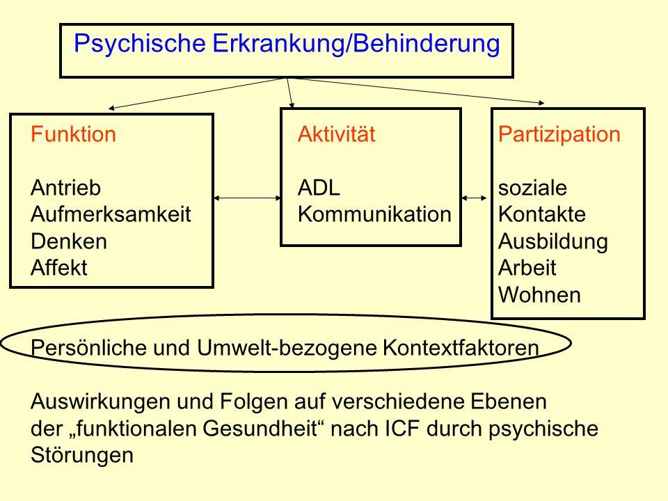 Psychische Erkrankung/Behinderung