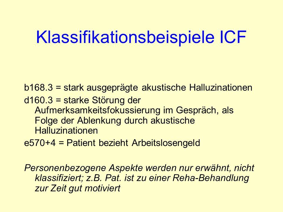 Klassifikationsbeispiele ICF