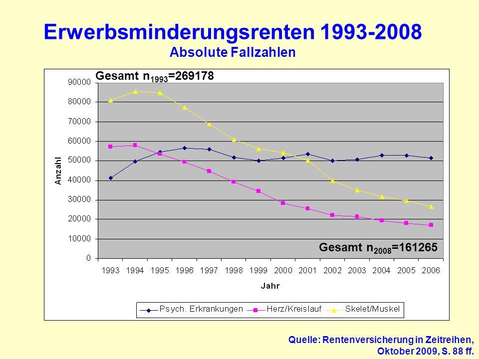 Erwerbsminderungsrenten 1993-2008