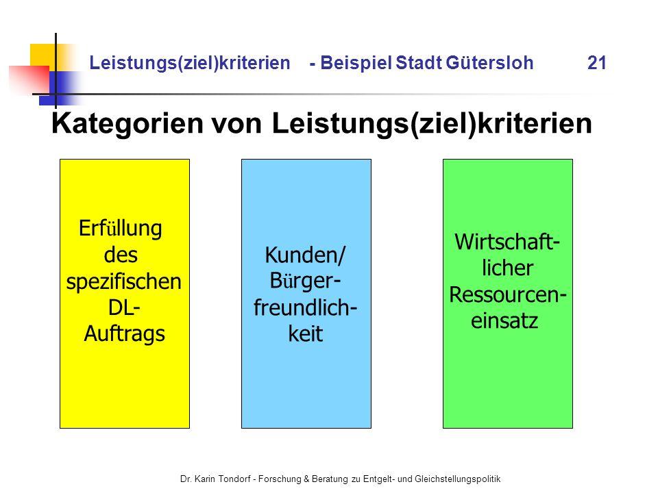 Leistungs(ziel)kriterien - Beispiel Stadt Gütersloh 21