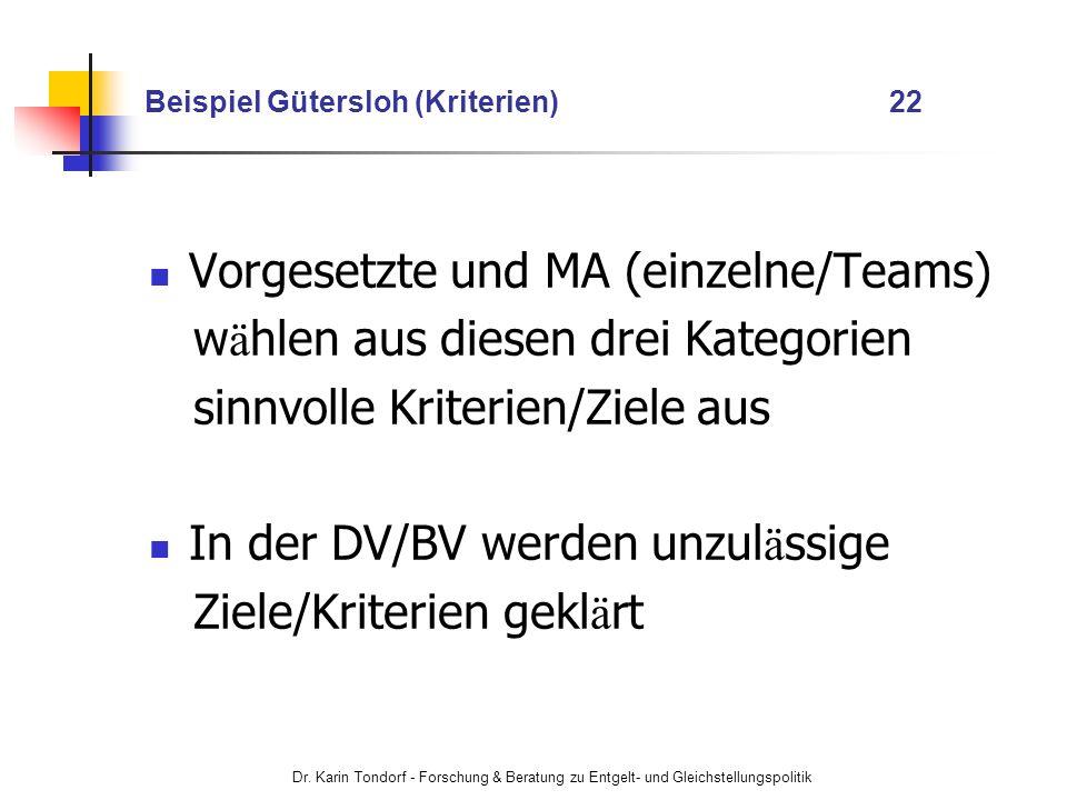 Beispiel Gütersloh (Kriterien) 22