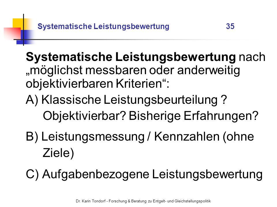 Systematische Leistungsbewertung 35