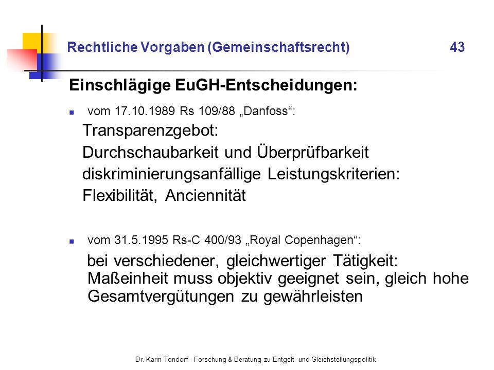 Rechtliche Vorgaben (Gemeinschaftsrecht) 43