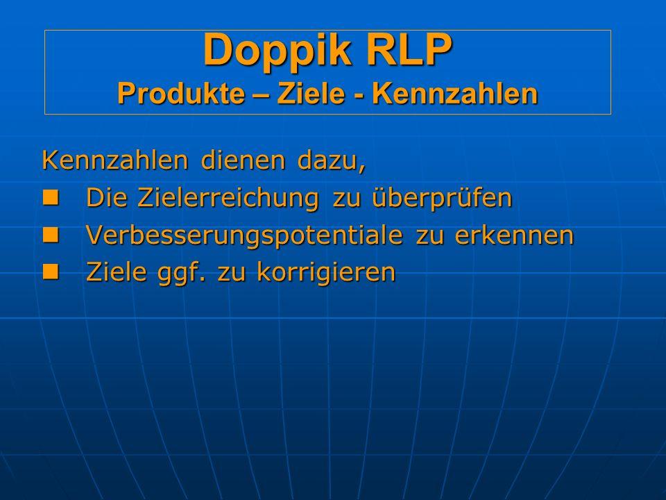 Doppik RLP Produkte – Ziele - Kennzahlen