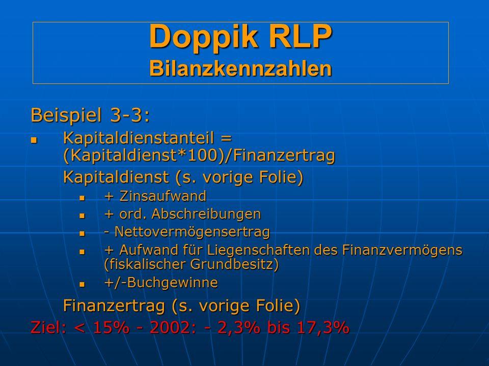 Doppik RLP Bilanzkennzahlen