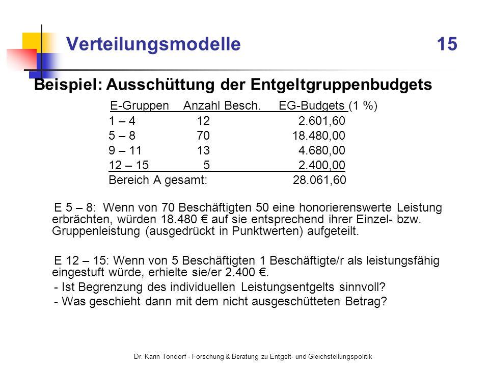 Verteilungsmodelle 15 Beispiel: Ausschüttung der Entgeltgruppenbudgets