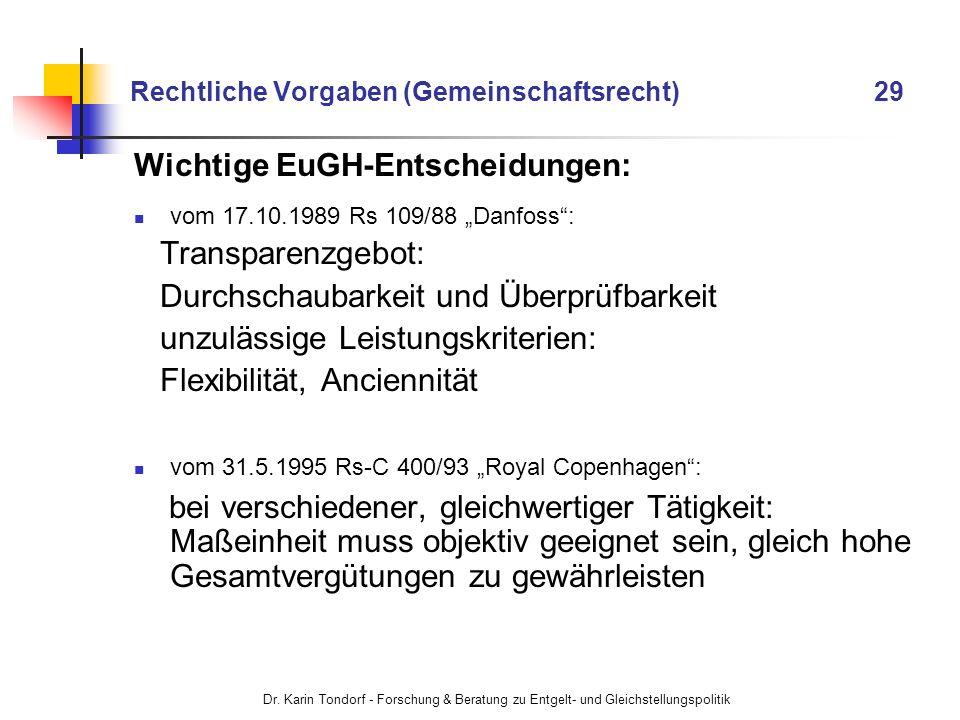Rechtliche Vorgaben (Gemeinschaftsrecht) 29