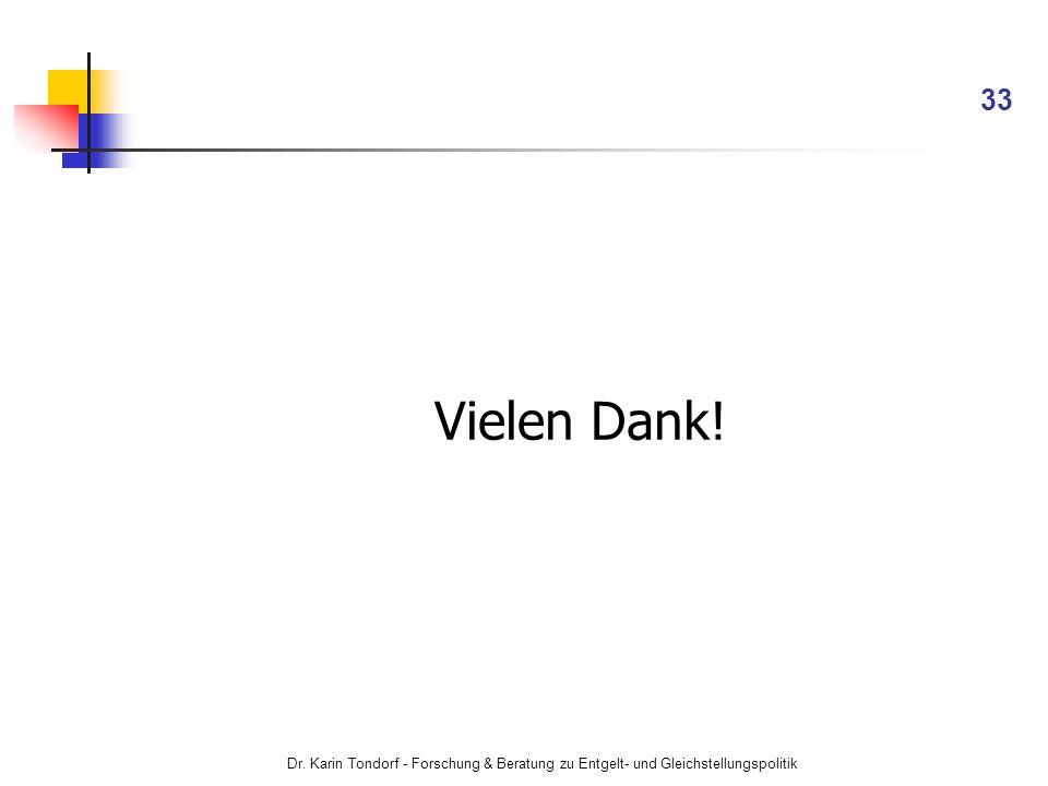 33 Vielen Dank! Dr. Karin Tondorf - Forschung & Beratung zu Entgelt- und Gleichstellungspolitik