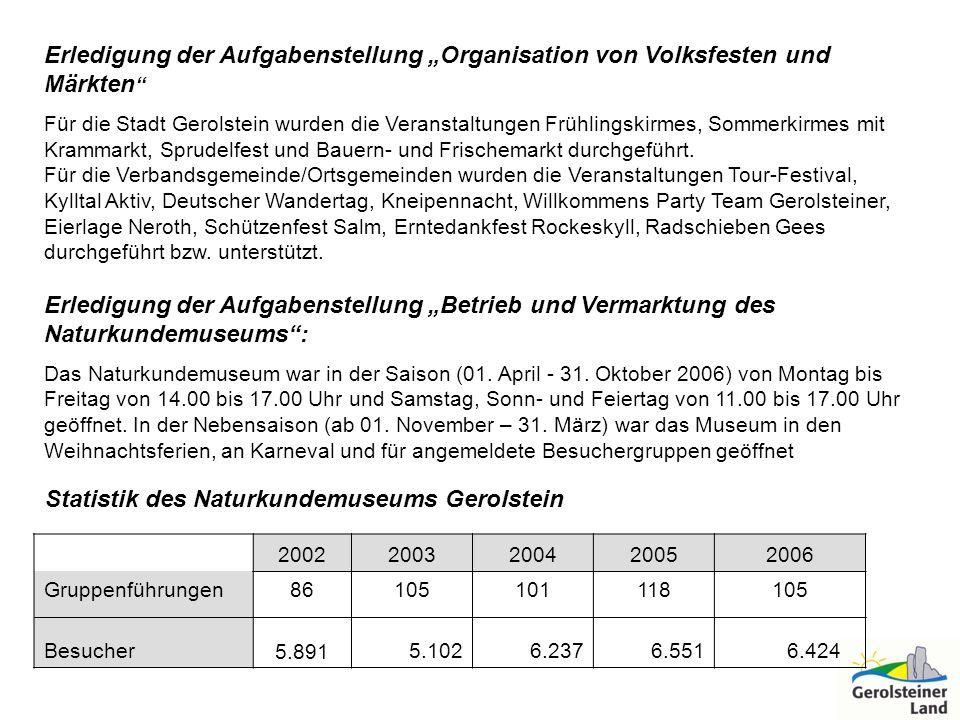 Statistik des Naturkundemuseums Gerolstein