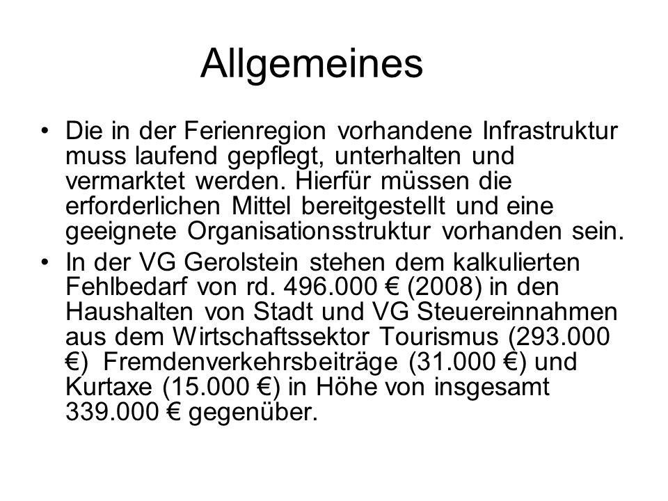 Allgemeines