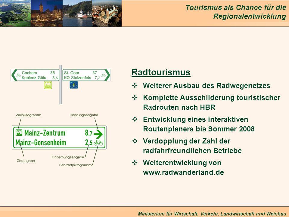 Radtourismus Weiterer Ausbau des Radwegenetzes. Komplette Ausschilderung touristischer Radrouten nach HBR.